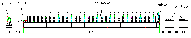 Roof Deck Roll Forming Machine1